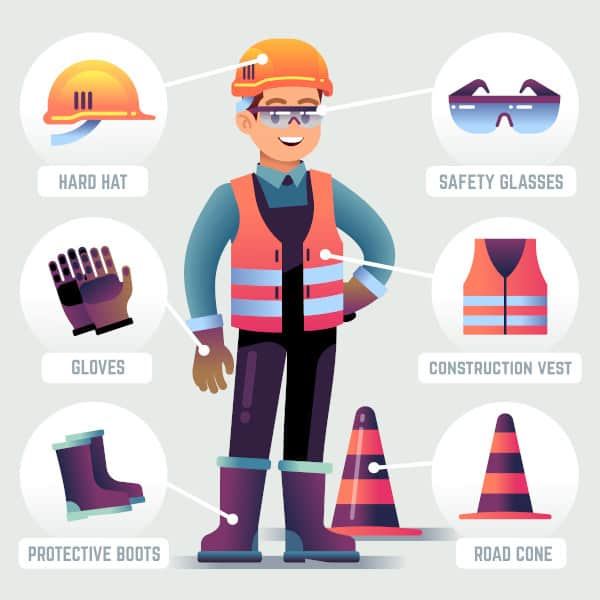 why is ppe important